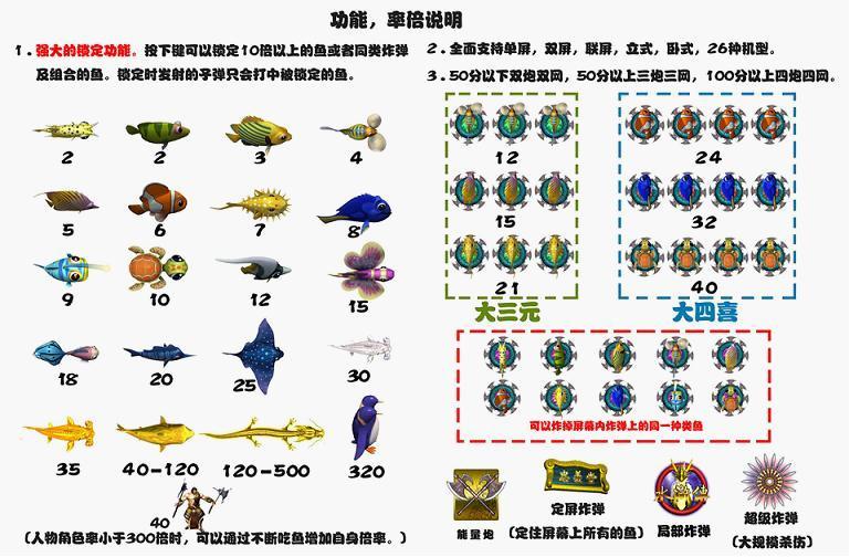 李逵劈魚說明_李逵劈魚倍率表_李逵劈魚輔助軟件